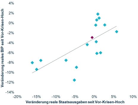 Fritzsch Grafik 1