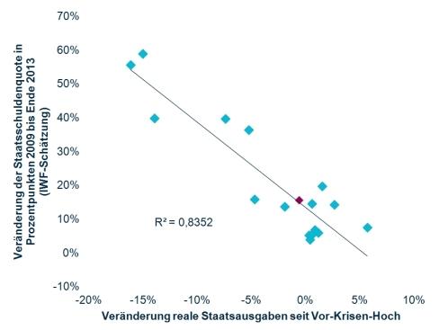 Fritzsch Grafik 2