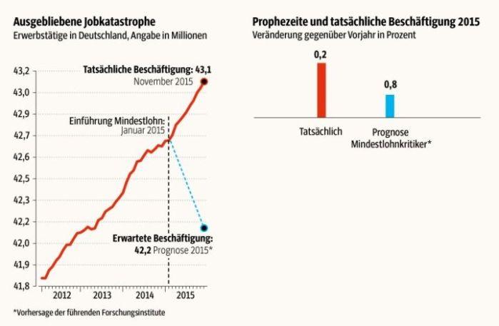 frickes-welt-Grafik 21-1-2016